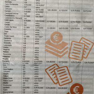 Comuni della Provincia di Savona, se questa è equità fiscale, senza parole. Il Secolo XIX smaschera le disuguaglianze. Solo in 3 comuni zero addizionale Irpef